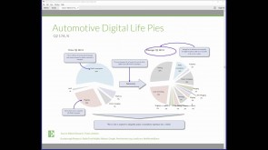 Automotive ecosystem: Sitting ducks webinar